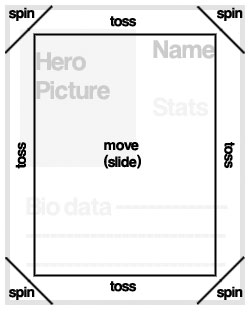 zones of window/card for mouse-gesture interface